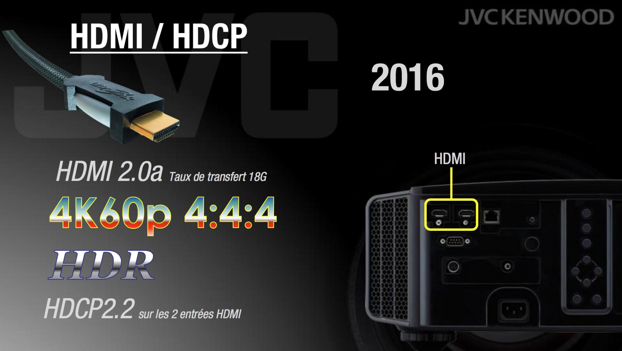 HDMI 2.0a 18G