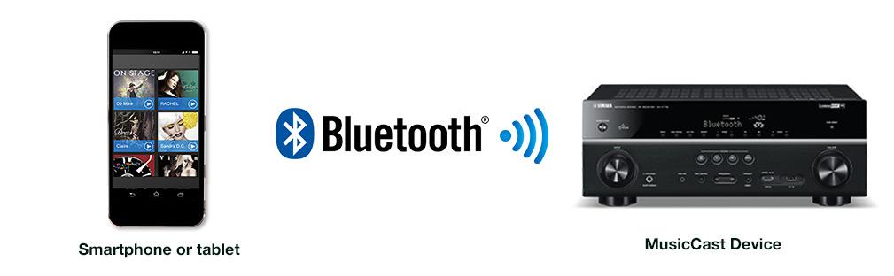 Bluetooth MusicCast Yamaha pas cher
